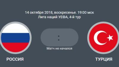 Лига Наций. Россия - Турция. Прогнозы на матч 14.10.2018