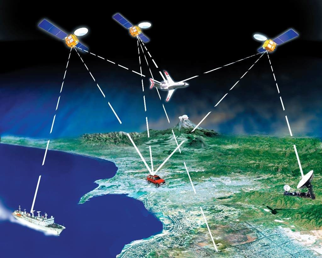 Системы спутниковой навигации
