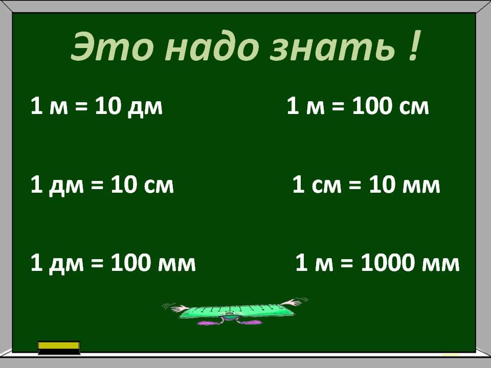 Сколько в 1 метре мм???