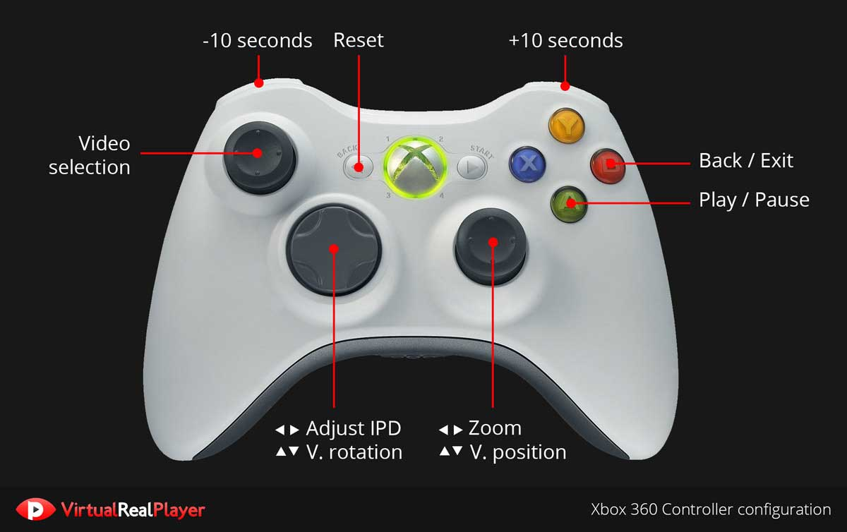 Эмулятор джойстика xbox 360 для pc смотреть видео онлайн
