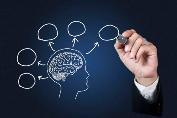 Тесты по психологии общения для студентов с ответами
