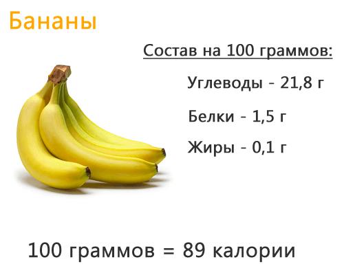 Калорийность БАНАНА 1 шт и без кожуры в 100 гр сколько?