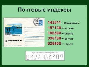 Что такое почтовый индекс?