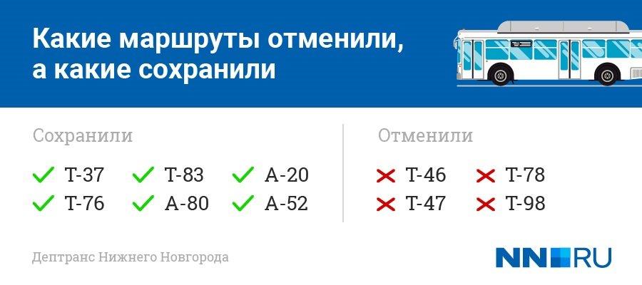 4 маршрутных такси уберут с улиц Нижнего-Новгорода в 2020