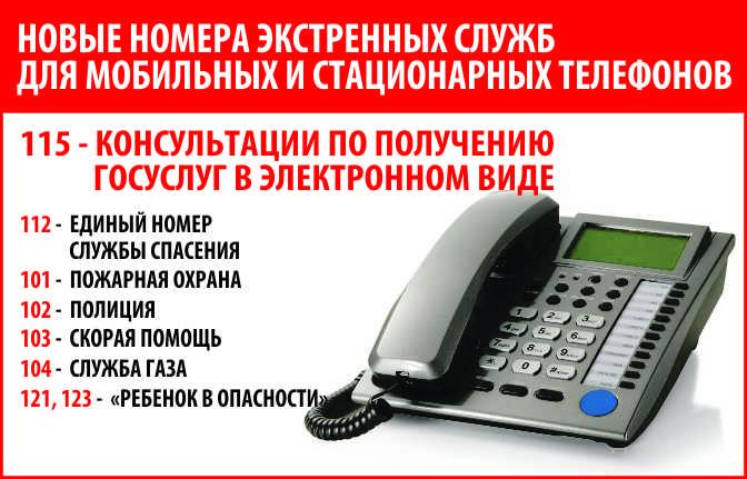 Телефонные коды городов России по регионам