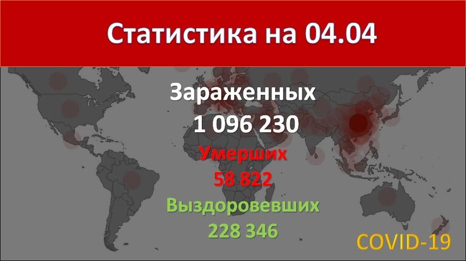 Статистика заболевших коронавирусом на 4 апреля 2020 в России и мире