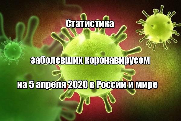 Статистика заболевших коронавирусом на 5 апреля 2020 в России и мире