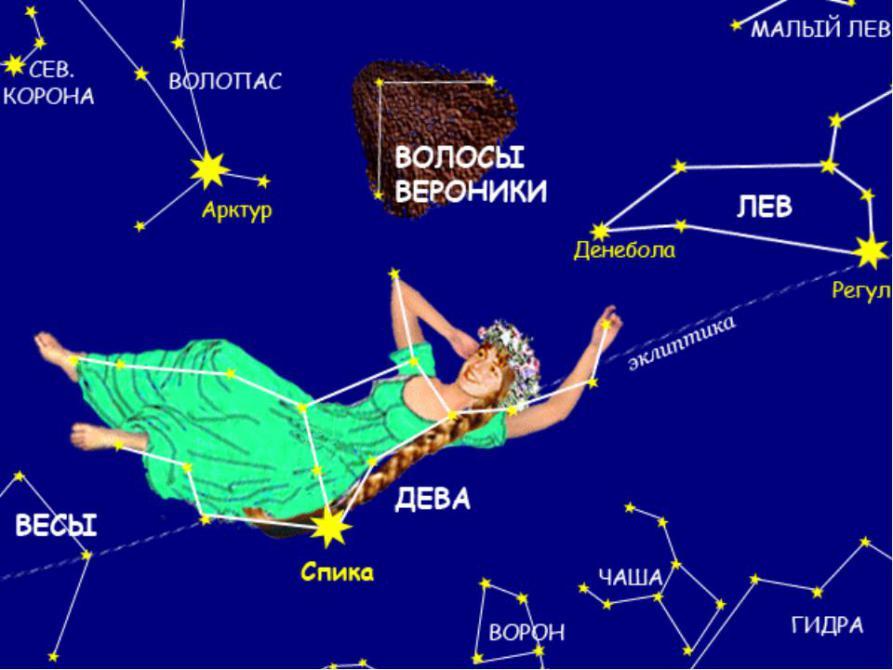 созвездие дева на карте звездного неба