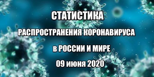 Статистика заболевших коронавирусом на 09 июня 2020 в России и мире