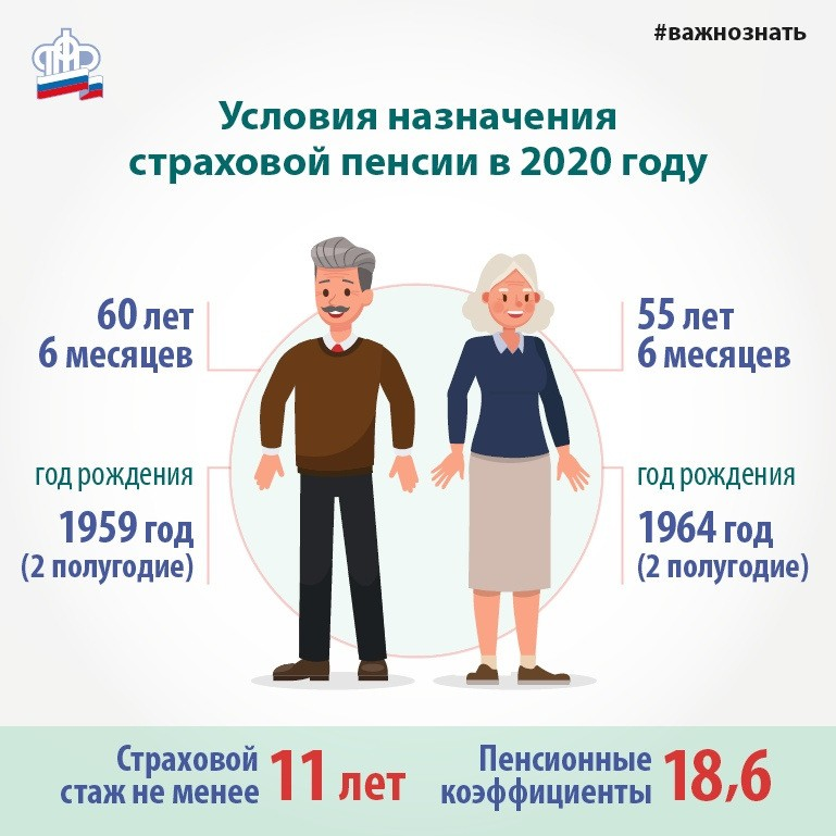 3 новых категории граждан с 21 года да смогут оформить досрочную пенсию