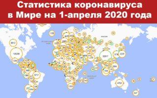 Статистика заболевших коронавирусом на 1 апреля 2020 в России и мире