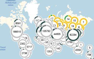 Таблица онлайн распространения коронавируса по странам мира на 1 апреля 2020