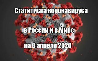 Статистика заболевших коронавирусом на 8 апреля 2020 в России и мире
