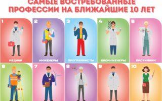 Самые востребованные профессии в России 2021